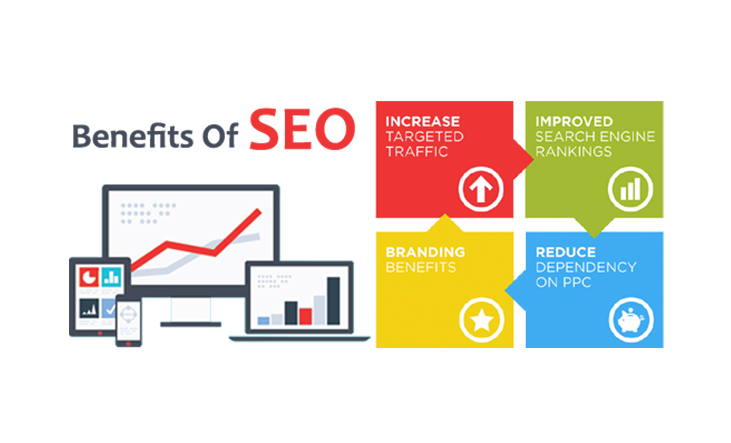 10 Benefits of SEO For Your Business You need to Know